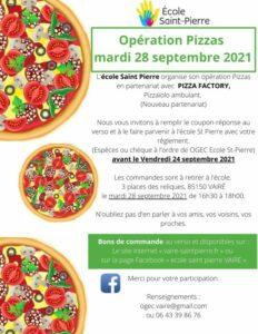 Réception des pizzas